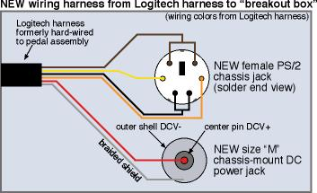 stereo jack to usb wiring diagram modifying the logitech wingman formula force to connect ...