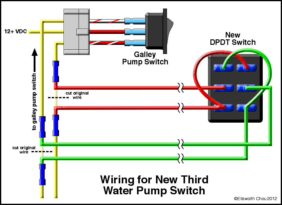adding a water pump switch to the bath of our 2006 itasca navion rh usefulbulk com 50 Amp RV Wiring Diagram Motorhome Wiring Diagrams